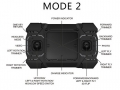 FQ777-126C-mode2-remote-controller