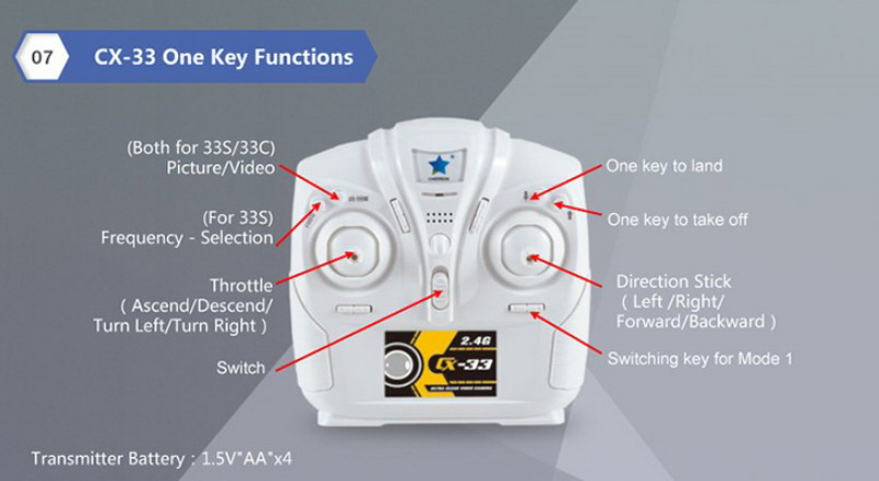 Cheerson CX 33W transmitter functions cheerson cx 33w with wifi control first quadcopter cx 33 wiring diagram at edmiracle.co