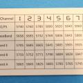 Holybro-Kopis-1-VTX-channels