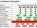 IDEAFLY-Apollo-Quadcopter-LED-Flyght-Indicators