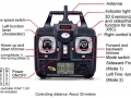 Syma-X5C-Explorers-RC-transmitter-controls