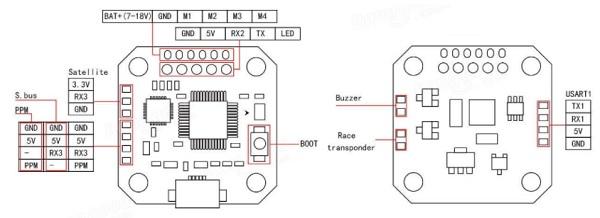 KingKong ET125 drone review: Piko BLX FC pin-out