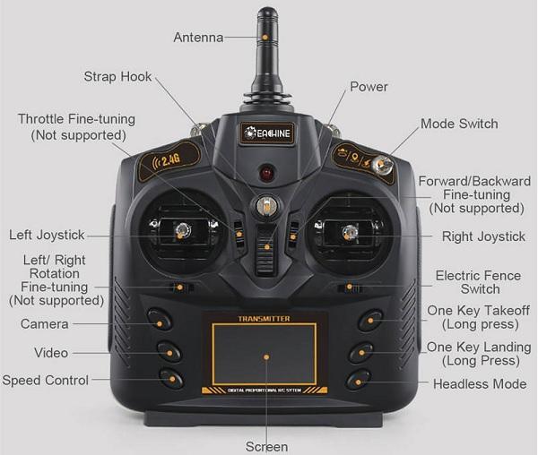 Eachine EX1 transmitter
