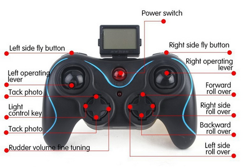 quadcopter photography with Dfd F183 With Hd Camera on 1901433 32591623094 in addition Dfd F183 With Hd Camera likewise Estes Proto X Nano Quadcopter Review additionally Animal Eyes Photo Contest Finalists likewise Quadcopter Frames.