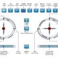 Eachine-E55-APP-controls