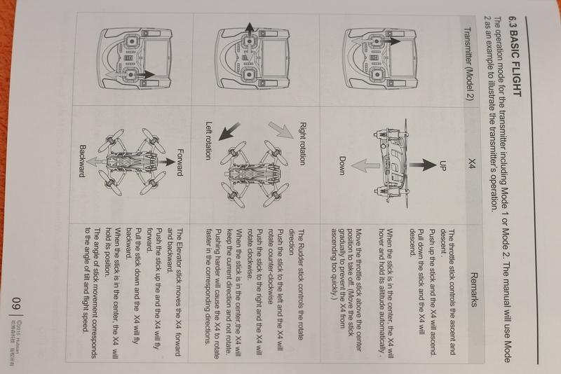 hubsan fpv mini quadcopter manual