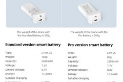 FIMI_MINI_Pro_vs_Standard_battery_comparisson