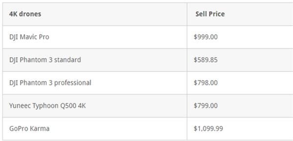 Xiaomi 4k drone Price comparison