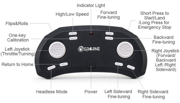Eachine E57 transmitter