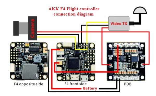 AKK F4 flight controller wiring diagram