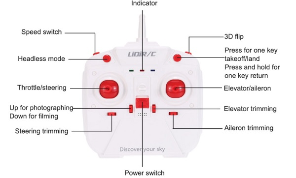LiDi RC L15W transmiiter