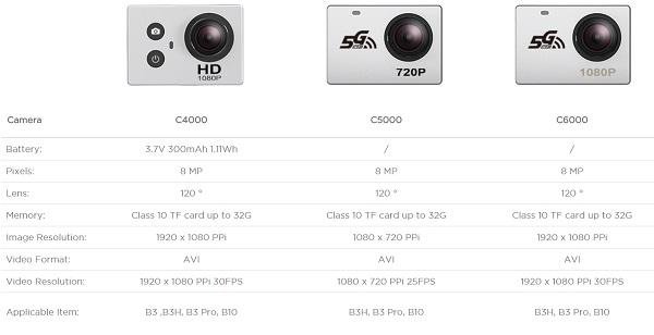 MJX Bugs 3 Pro camera versiones