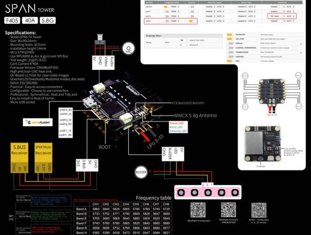Geprc GEP-LSX5 Leopard flight controller pinout