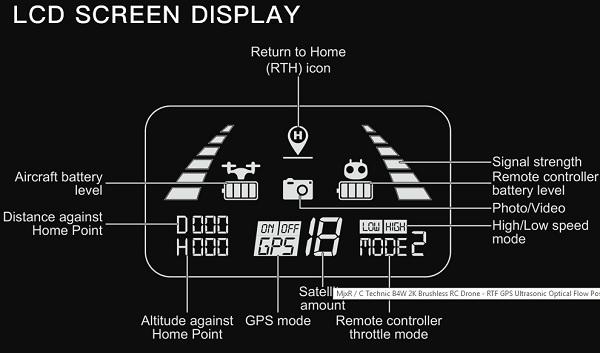 MJX B4W transmitter status LCD