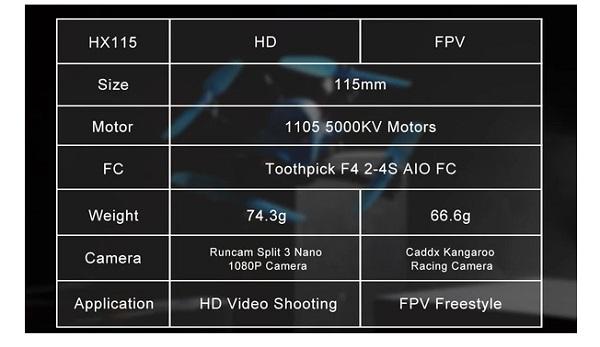 BetaFPV HX115 HD Toothpick core specs