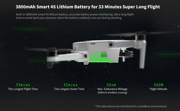Hubsan Zino 2 drone: Price, release date and features   First ...