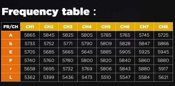 GOKU TX-NANO FLYWOO frequency table