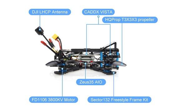 HGLRC Sector132 parts details