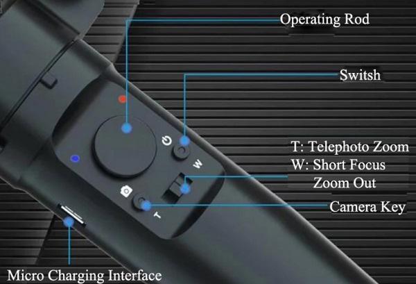 control buttons of LEDISTAR F3 gimbal