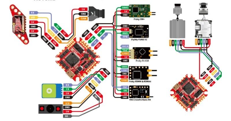 Pinout + wiring diagram